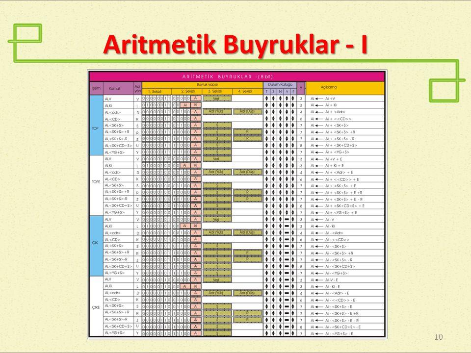 Aritmetik Buyruklar - I