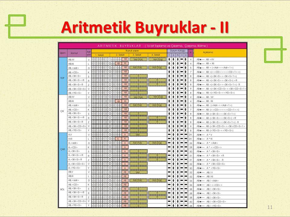 Aritmetik Buyruklar - II