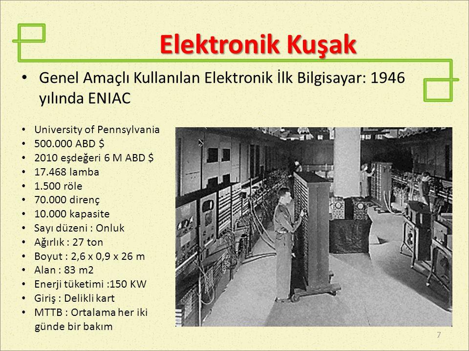 Elektronik Kuşak Genel Amaçlı Kullanılan Elektronik İlk Bilgisayar: 1946 yılında ENIAC. University of Pennsylvania.