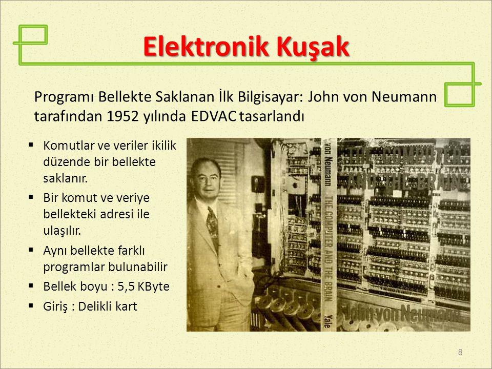Elektronik Kuşak Programı Bellekte Saklanan İlk Bilgisayar: John von Neumann tarafından 1952 yılında EDVAC tasarlandı.