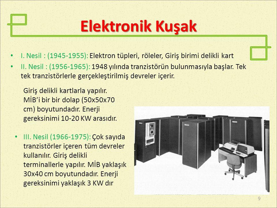 Elektronik Kuşak I. Nesil : (1945-1955): Elektron tüpleri, röleler, Giriş birimi delikli kart.
