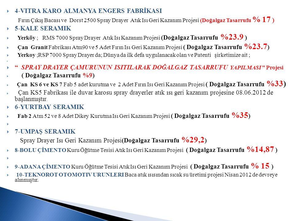 4-VITRA KARO ALMANYA ENGERS FABRİKASI 5-KALE SERAMIK