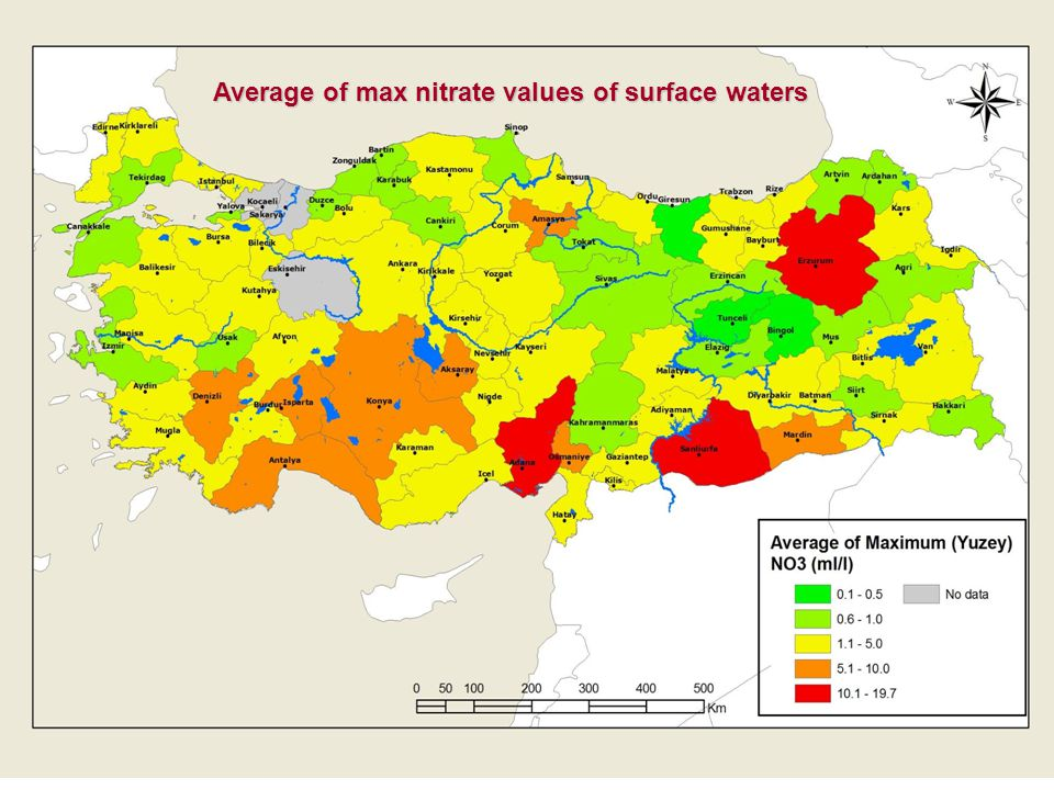 Average of max nitrate values of surface waters