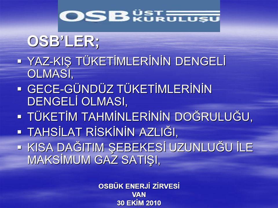 OSB'LER; YAZ-KIŞ TÜKETİMLERİNİN DENGELİ OLMASI,
