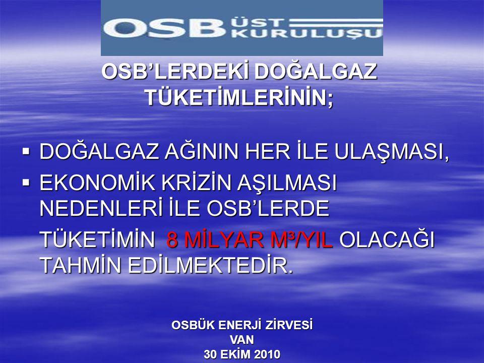 OSB'LERDEKİ DOĞALGAZ TÜKETİMLERİNİN;