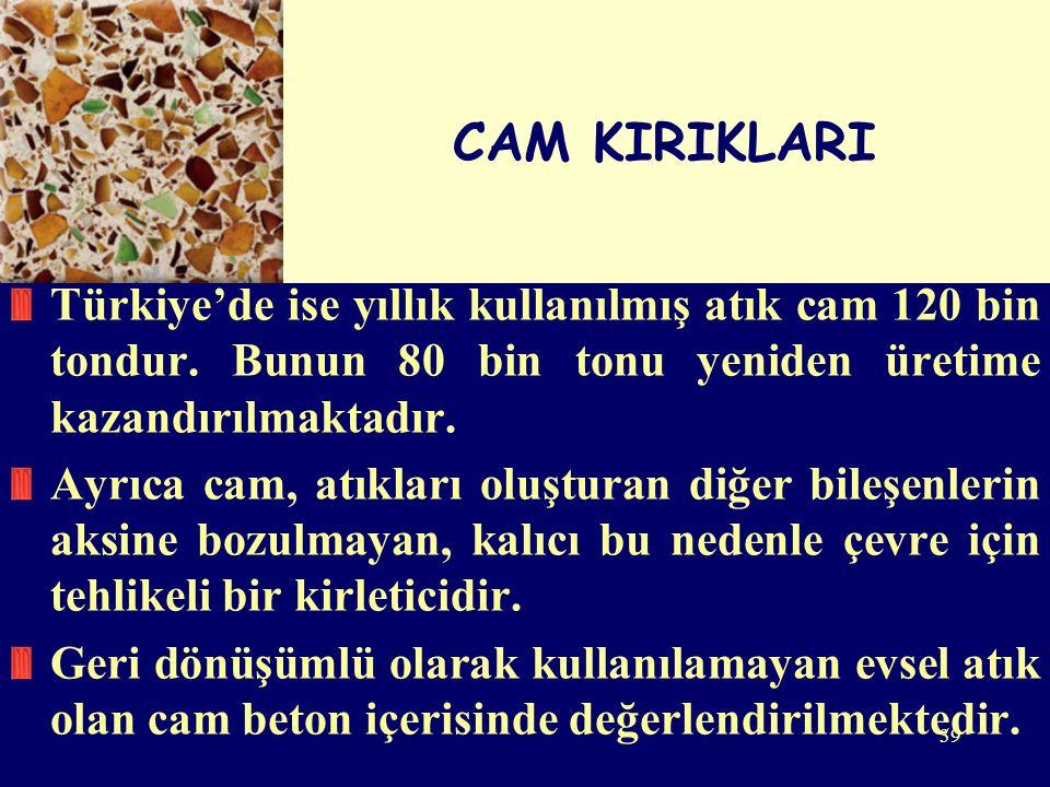 CAM KIRIKLARI Türkiye'de ise yıllık kullanılmış atık cam 120 bin tondur. Bunun 80 bin tonu yeniden üretime kazandırılmaktadır.