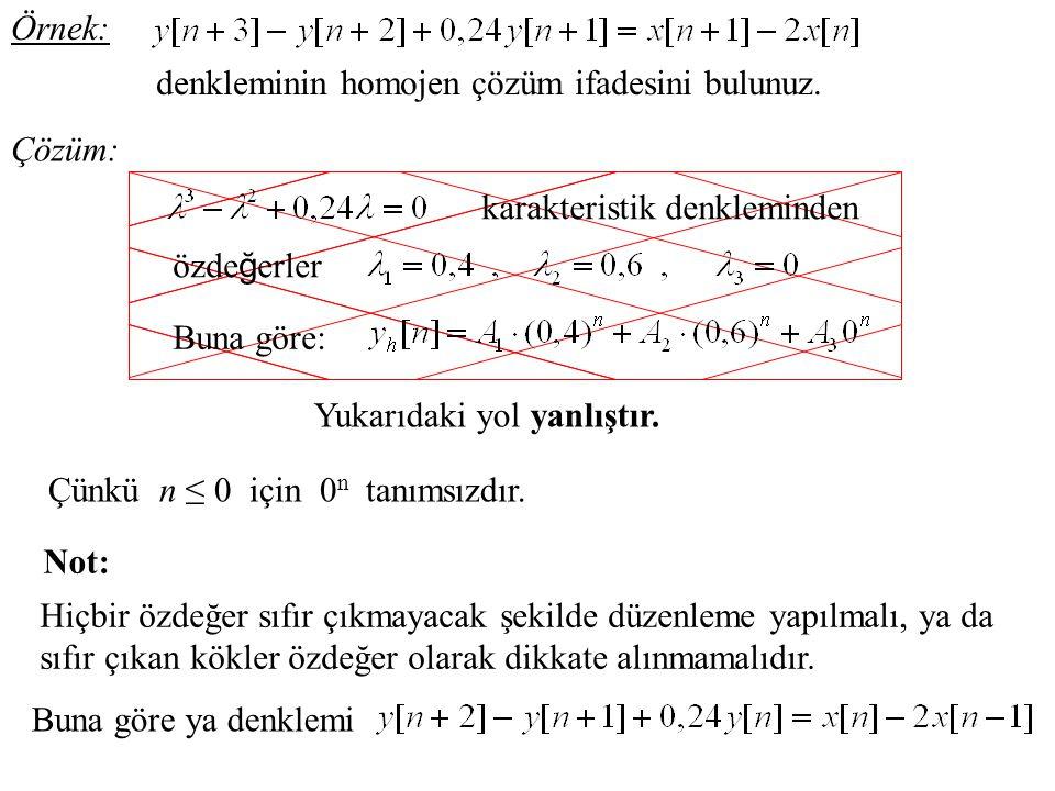 Örnek: denkleminin homojen çözüm ifadesini bulunuz. Çözüm: karakteristik denkleminden. özdeğerler.