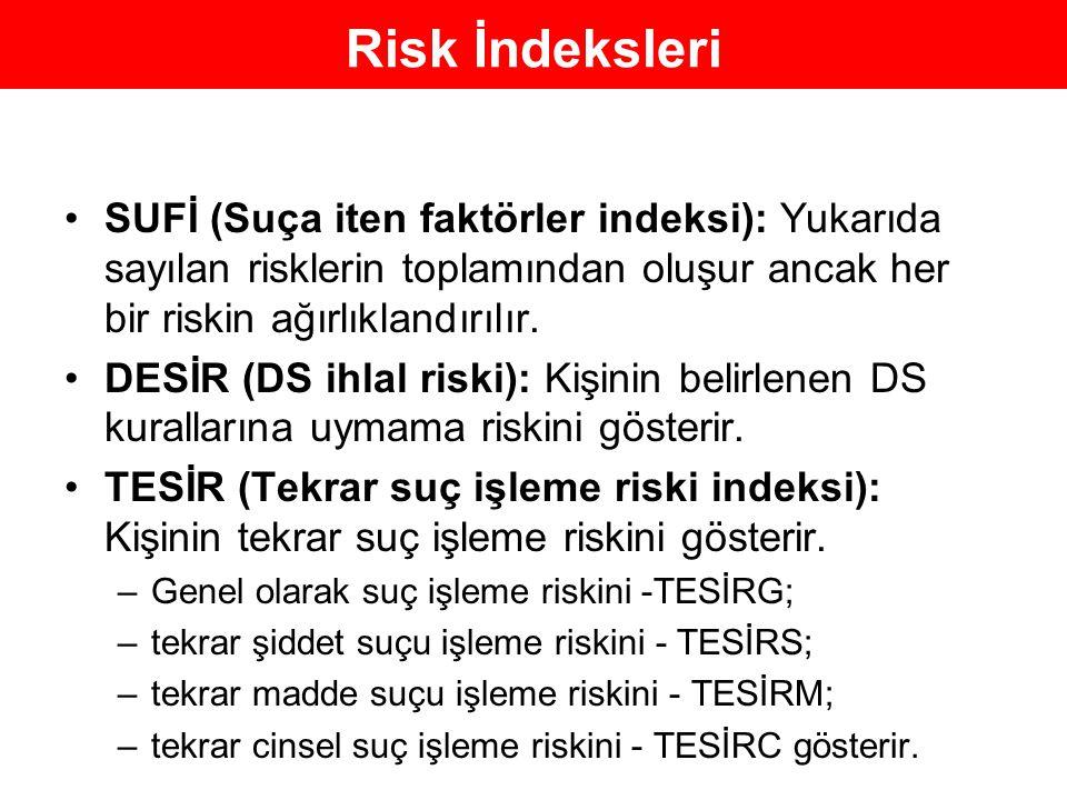 Risk İndeksleri SUFİ (Suça iten faktörler indeksi): Yukarıda sayılan risklerin toplamından oluşur ancak her bir riskin ağırlıklandırılır.