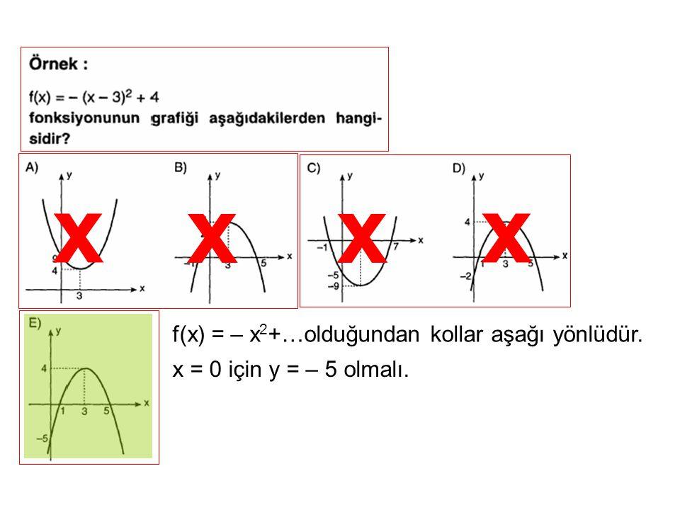 x x x x f(x) = – x2+…olduğundan kollar aşağı yönlüdür.