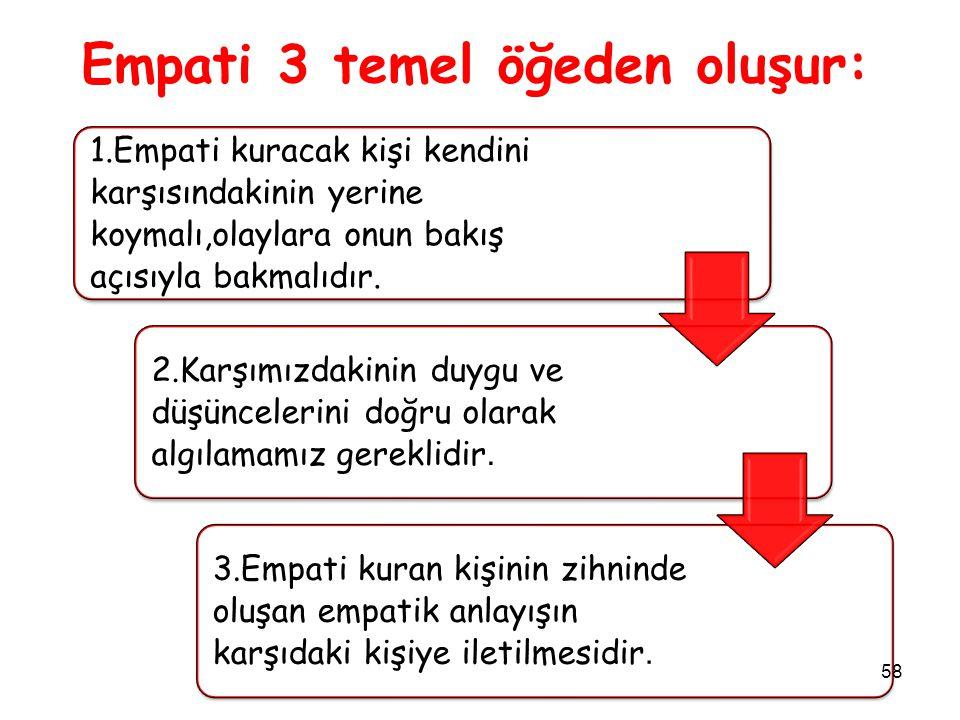 Empati 3 temel öğeden oluşur: