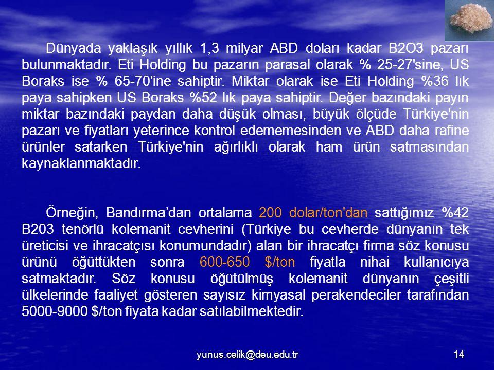 Dünyada yaklaşık yıllık 1,3 milyar ABD doları kadar B2O3 pazarı bulunmaktadır. Eti Holding bu pazarın parasal olarak % 25-27 sine, US Boraks ise % 65-70 ine sahiptir. Miktar olarak ise Eti Holding %36 lık paya sahipken US Boraks %52 lık paya sahiptir. Değer bazındaki payın miktar bazındaki paydan daha düşük olması, büyük ölçüde Türkiye nin pazarı ve fiyatları yeterince kontrol edememesinden ve ABD daha rafine ürünler satarken Türkiye nin ağırlıklı olarak ham ürün satmasından kaynaklanmaktadır.