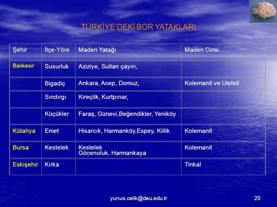 TÜRKİYE'DEKİ BOR YATAKLARI