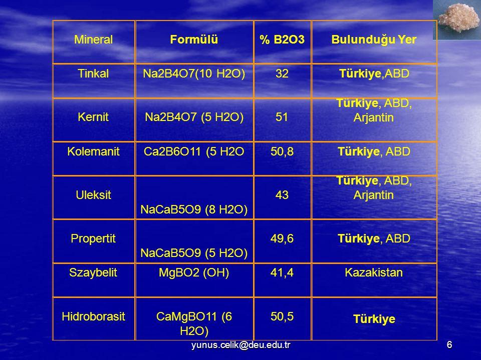 Mineral Formülü % B2O3 Bulunduğu Yer Tinkal Na2B4O7(10 H2O) 32