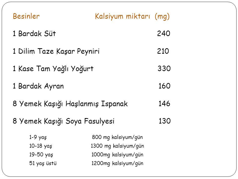 Besinler Kalsiyum miktarı (mg) 1 Bardak Süt 240