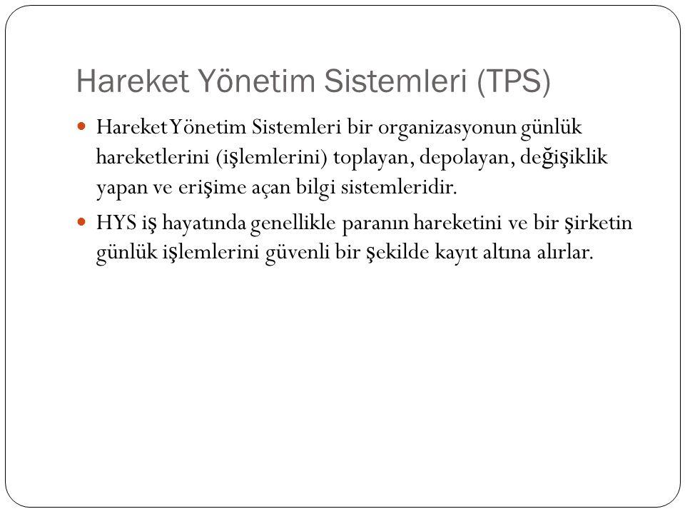 Hareket Yönetim Sistemleri (TPS)