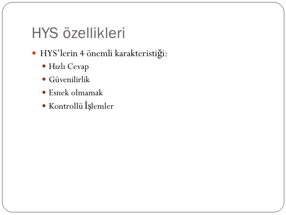 HYS özellikleri HYS'lerin 4 önemli karakteristiği: Hızlı Cevap