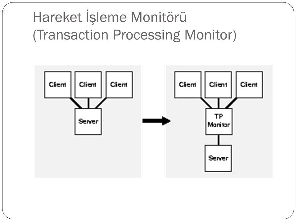 Hareket İşleme Monitörü (Transaction Processing Monitor)