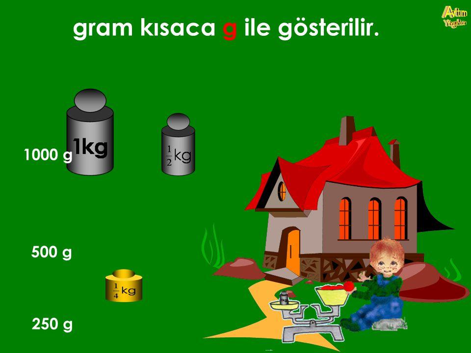 gram kısaca g ile gösterilir.