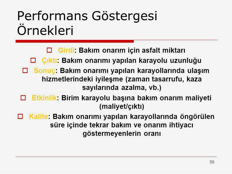 Performans Göstergesi Örnekleri