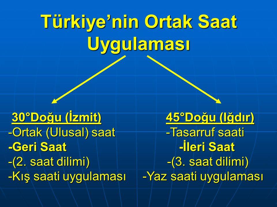 Türkiye'nin Ortak Saat Uygulaması