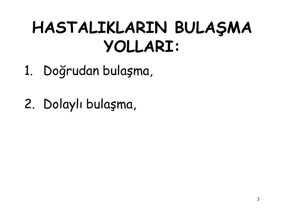HASTALIKLARIN BULAŞMA YOLLARI: