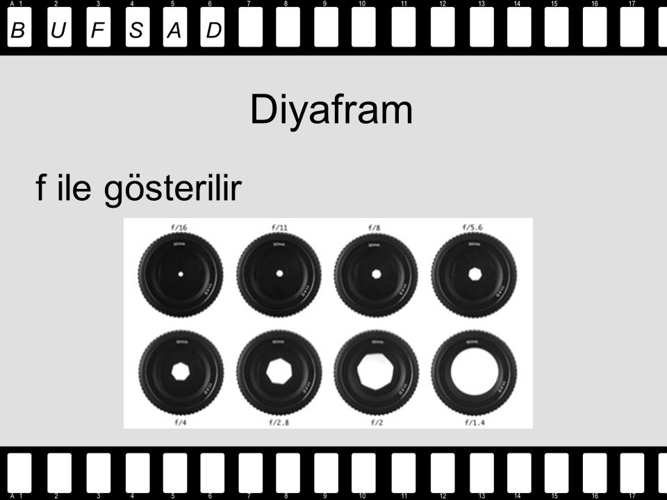 Diyafram f ile gösterilir