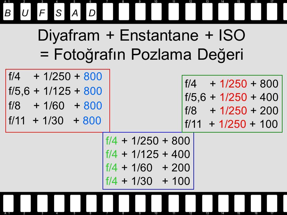 Diyafram + Enstantane + ISO = Fotoğrafın Pozlama Değeri