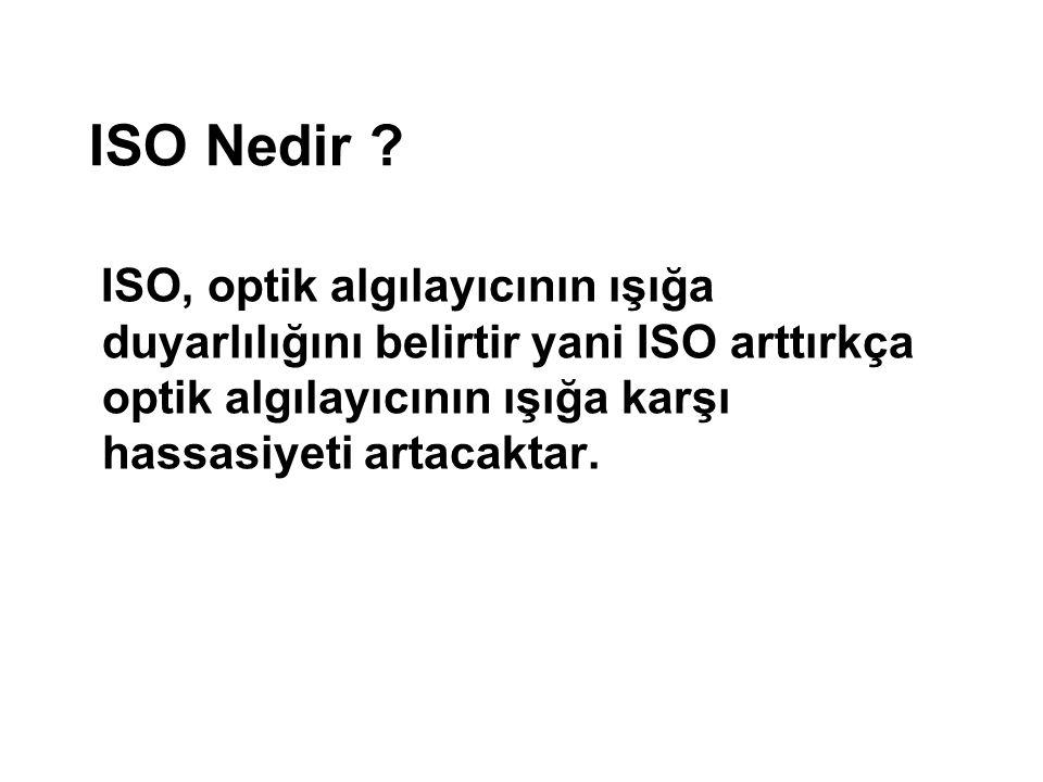 ISO Nedir .