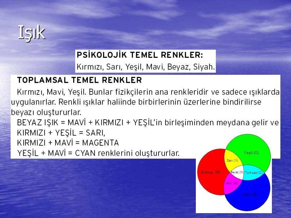 Işık Yeşil (G) Kırmızı (R) Mavi (B) Sarı (Y) Turkuaz (C) Mor (M)
