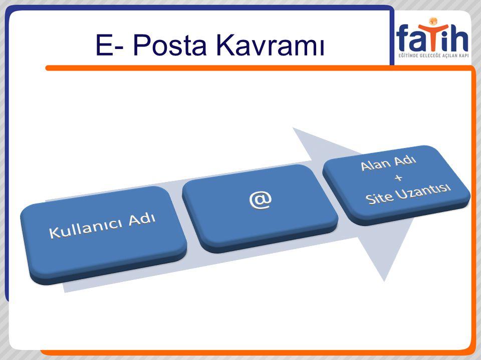 E- Posta Kavramı Kullanıcı Adı @ Alan Adı + Site Uzantısı