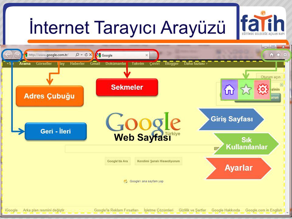 İnternet Tarayıcı Arayüzü
