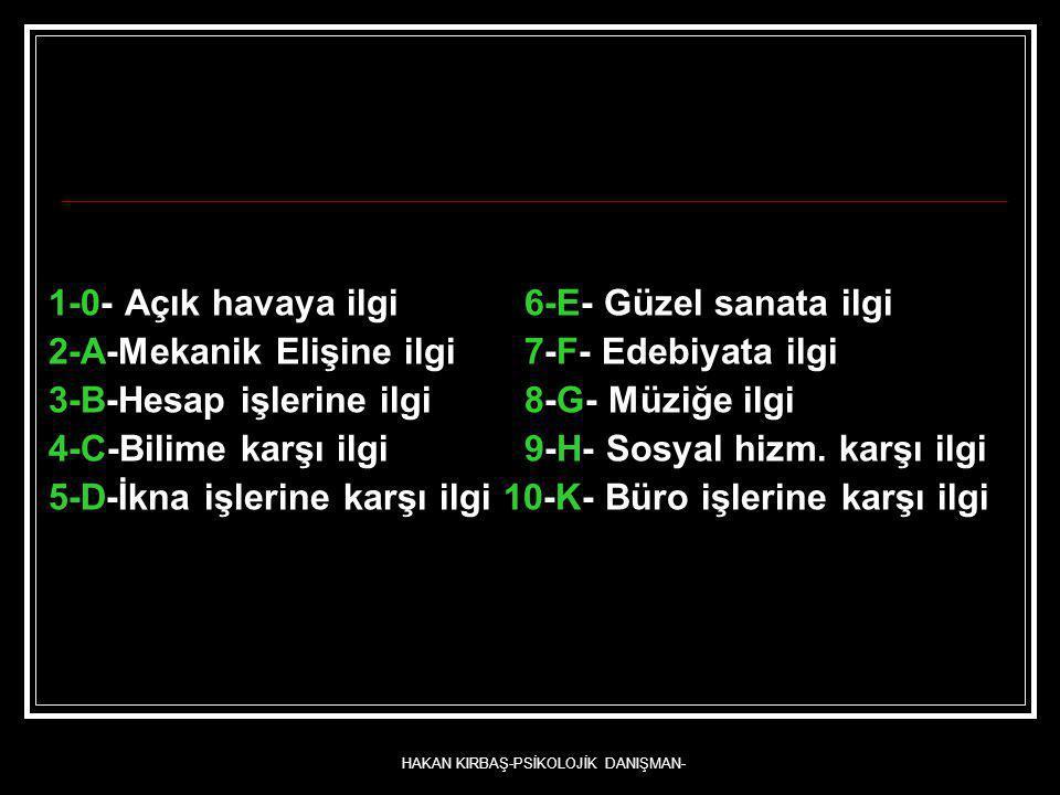HAKAN KIRBAŞ-PSİKOLOJİK DANIŞMAN-