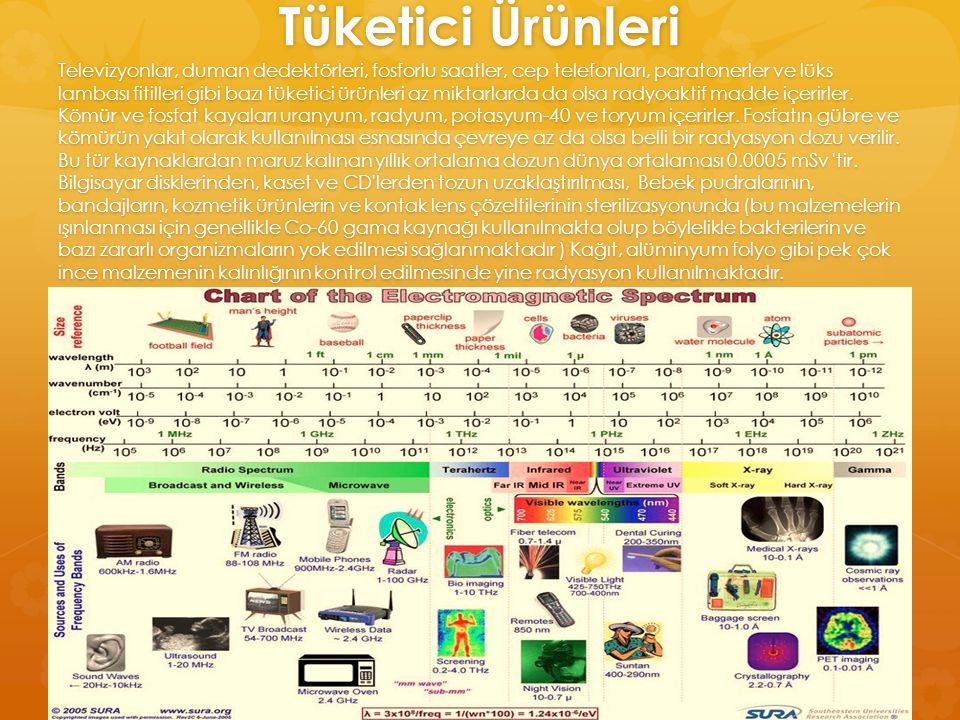 Tüketici Ürünleri
