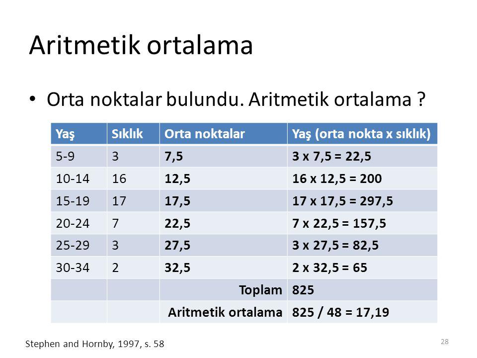 Aritmetik ortalama Orta noktalar bulundu. Aritmetik ortalama Yaş