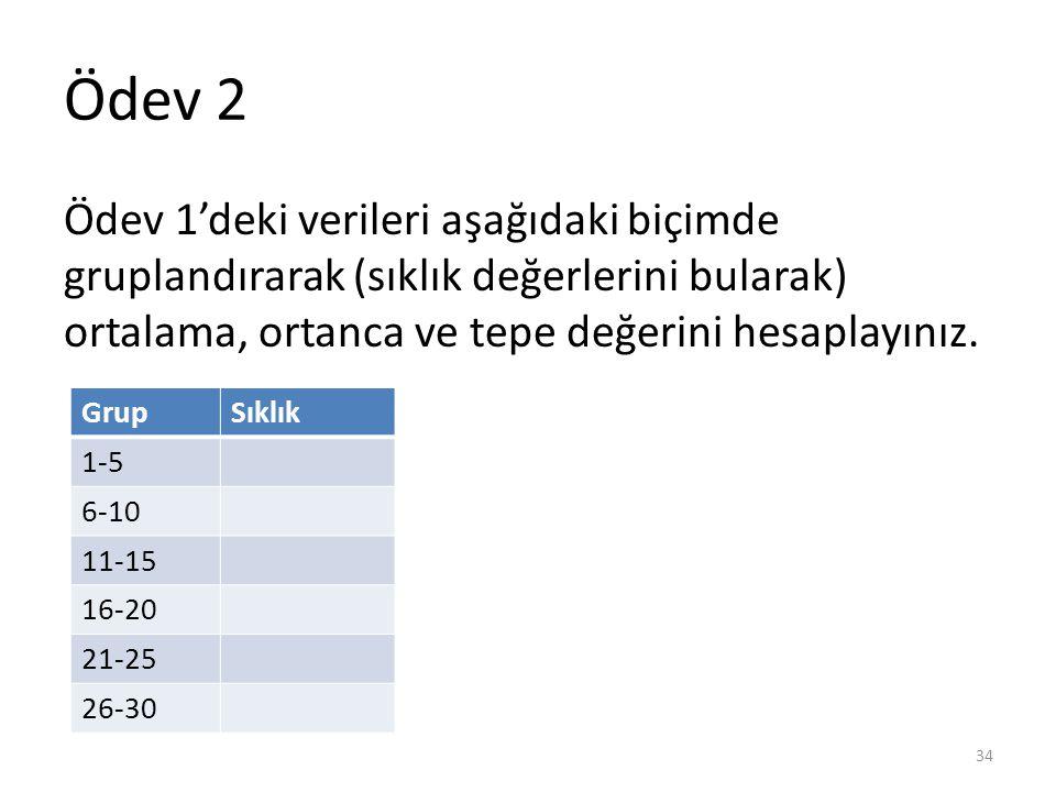 Ödev 2 Ödev 1'deki verileri aşağıdaki biçimde gruplandırarak (sıklık değerlerini bularak) ortalama, ortanca ve tepe değerini hesaplayınız.