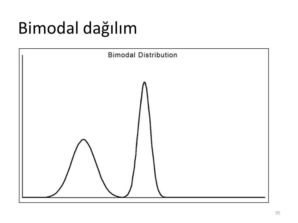 Bimodal dağılım