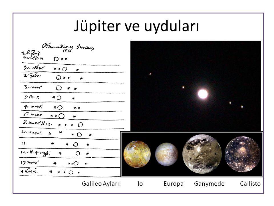 Jüpiter ve uyduları Galileo Ayları: Io Europa Ganymede Callisto.