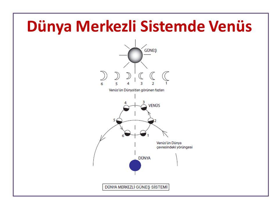 Dünya Merkezli Sistemde Venüs