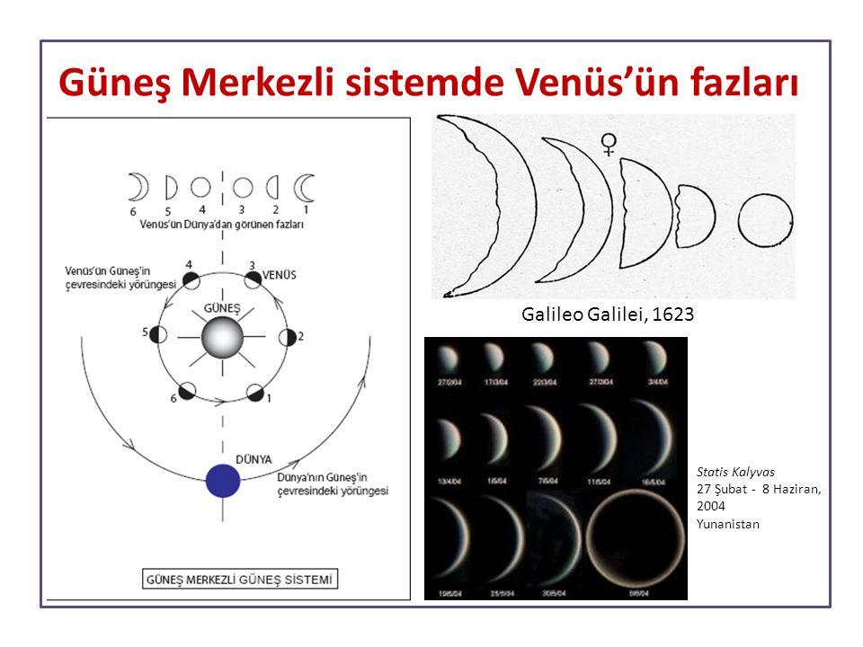 Güneş Merkezli sistemde Venüs'ün fazları