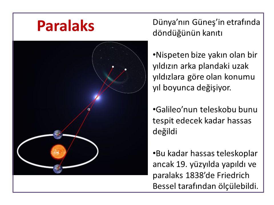 Paralaks Dünya'nın Güneş'in etrafında döndüğünün kanıtı