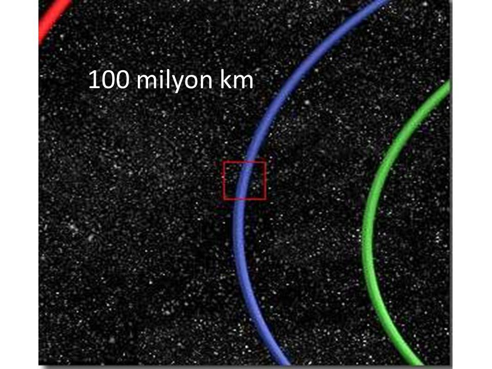 100 milyon km
