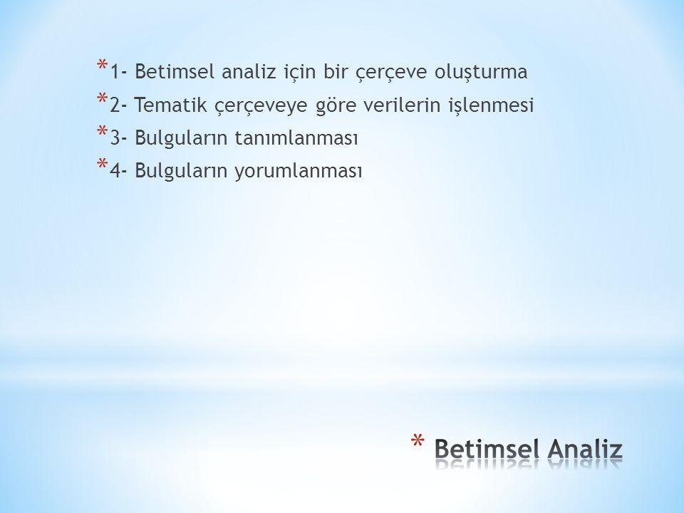 Betimsel Analiz 1- Betimsel analiz için bir çerçeve oluşturma