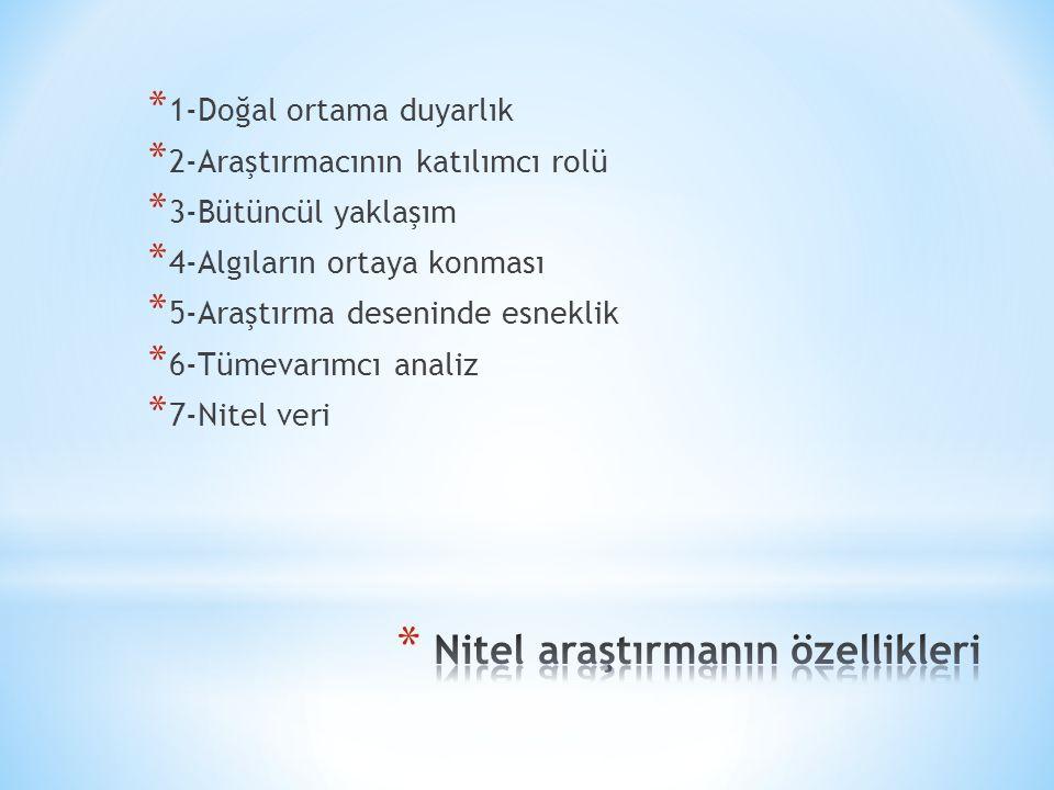 Nitel araştırmanın özellikleri