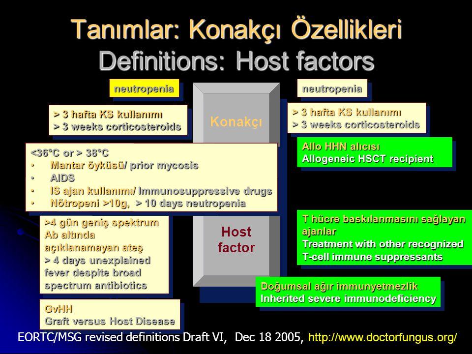 Tanımlar: Konakçı Özellikleri Definitions: Host factors