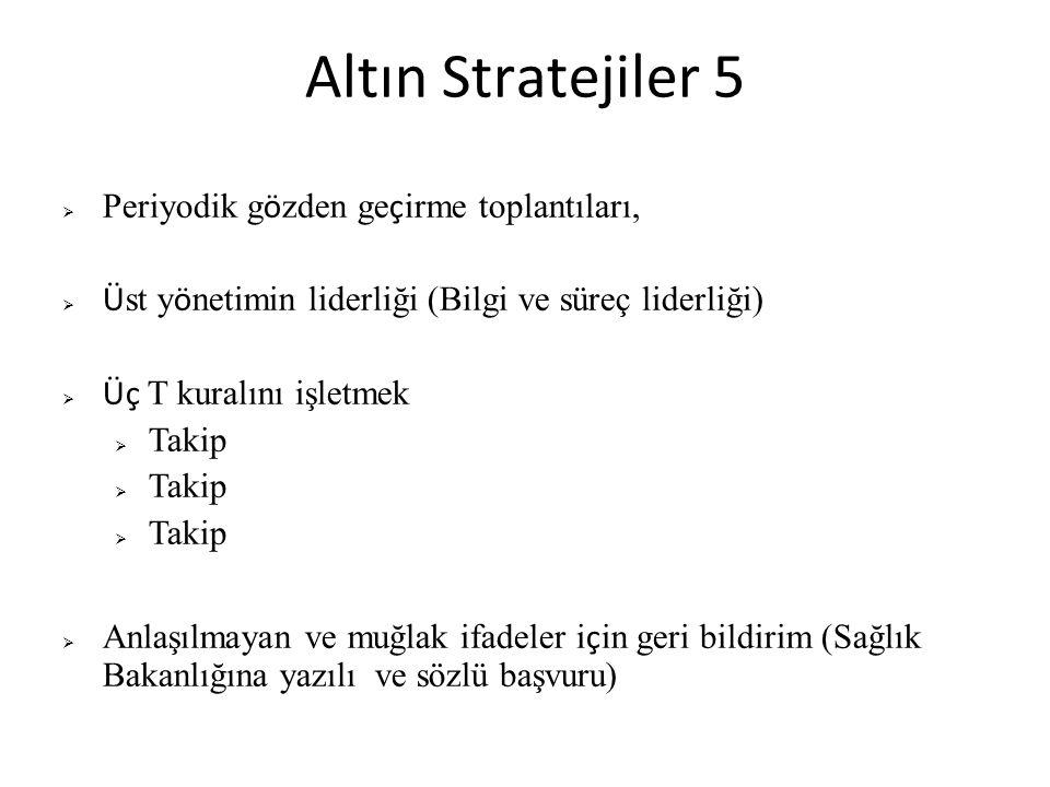Altın Stratejiler 5 Periyodik gözden geçirme toplantıları,
