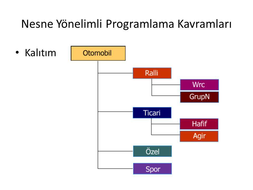 Nesne Yönelimli Programlama Kavramları