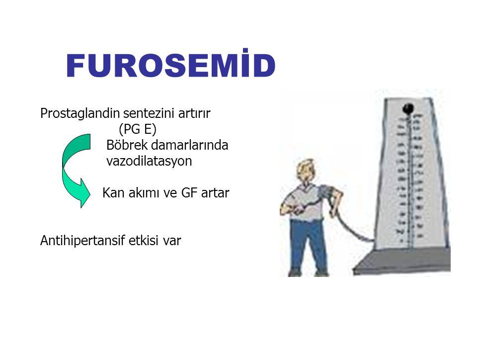 FUROSEMİD Prostaglandin sentezini artırır (PG E) Böbrek damarlarında