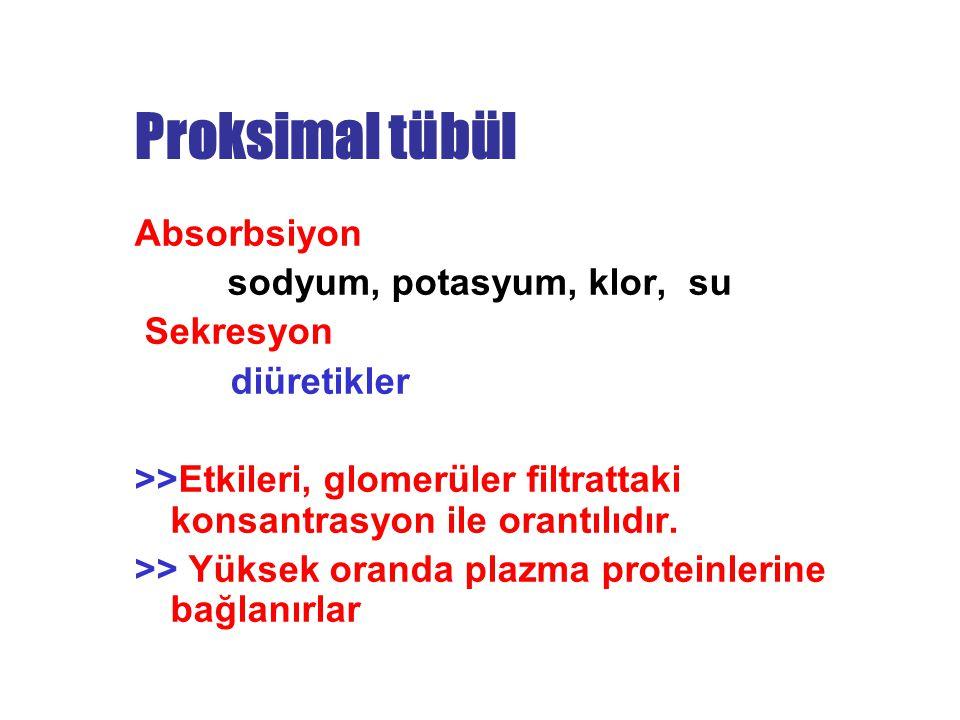 Proksimal tübül Absorbsiyon sodyum, potasyum, klor, su Sekresyon