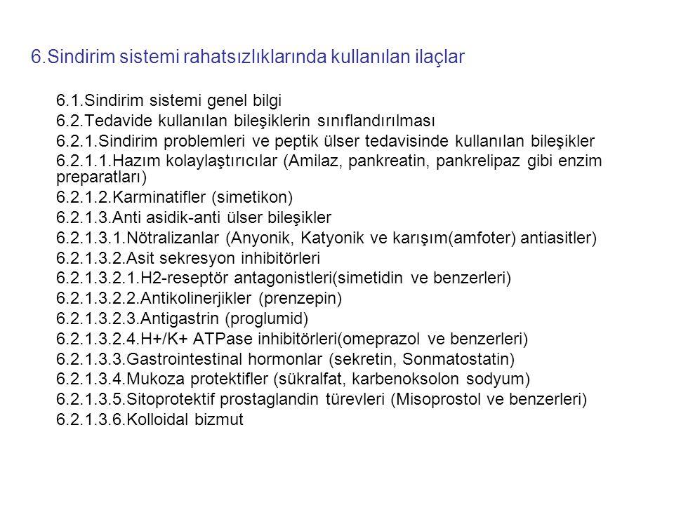 6.Sindirim sistemi rahatsızlıklarında kullanılan ilaçlar