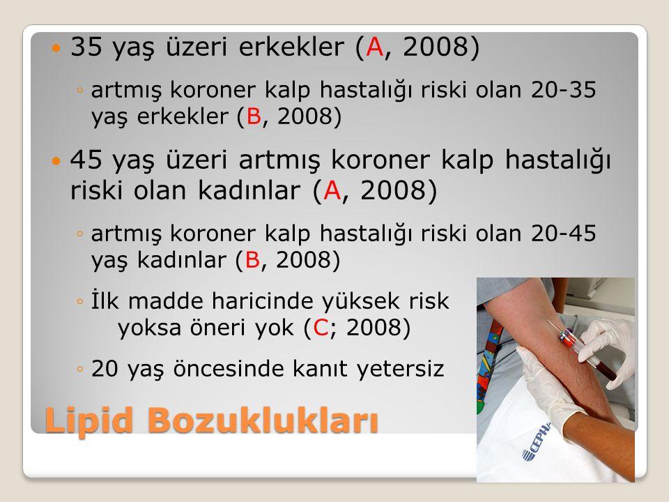 Lipid Bozuklukları 35 yaş üzeri erkekler (A, 2008)